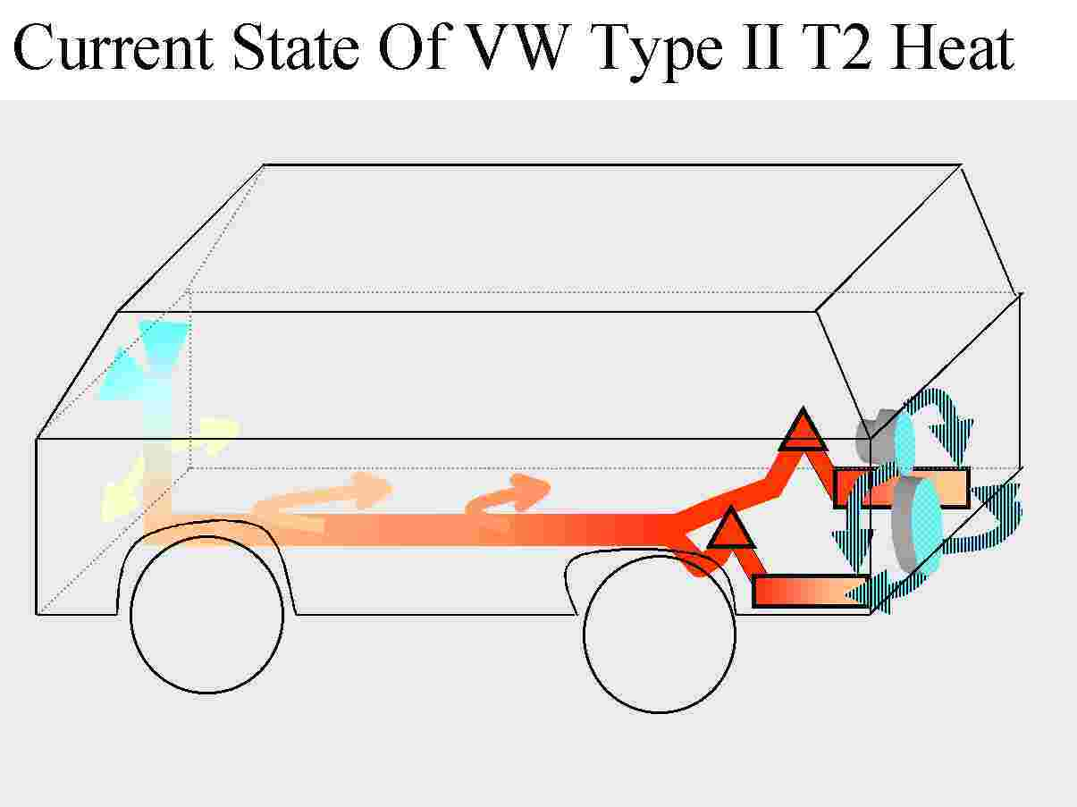 Vw Bus Heater Diagram Manual E Books 1978 Ford 400 Engine Heat Rust U0026 Noise In Vwu0027sbus With Stock