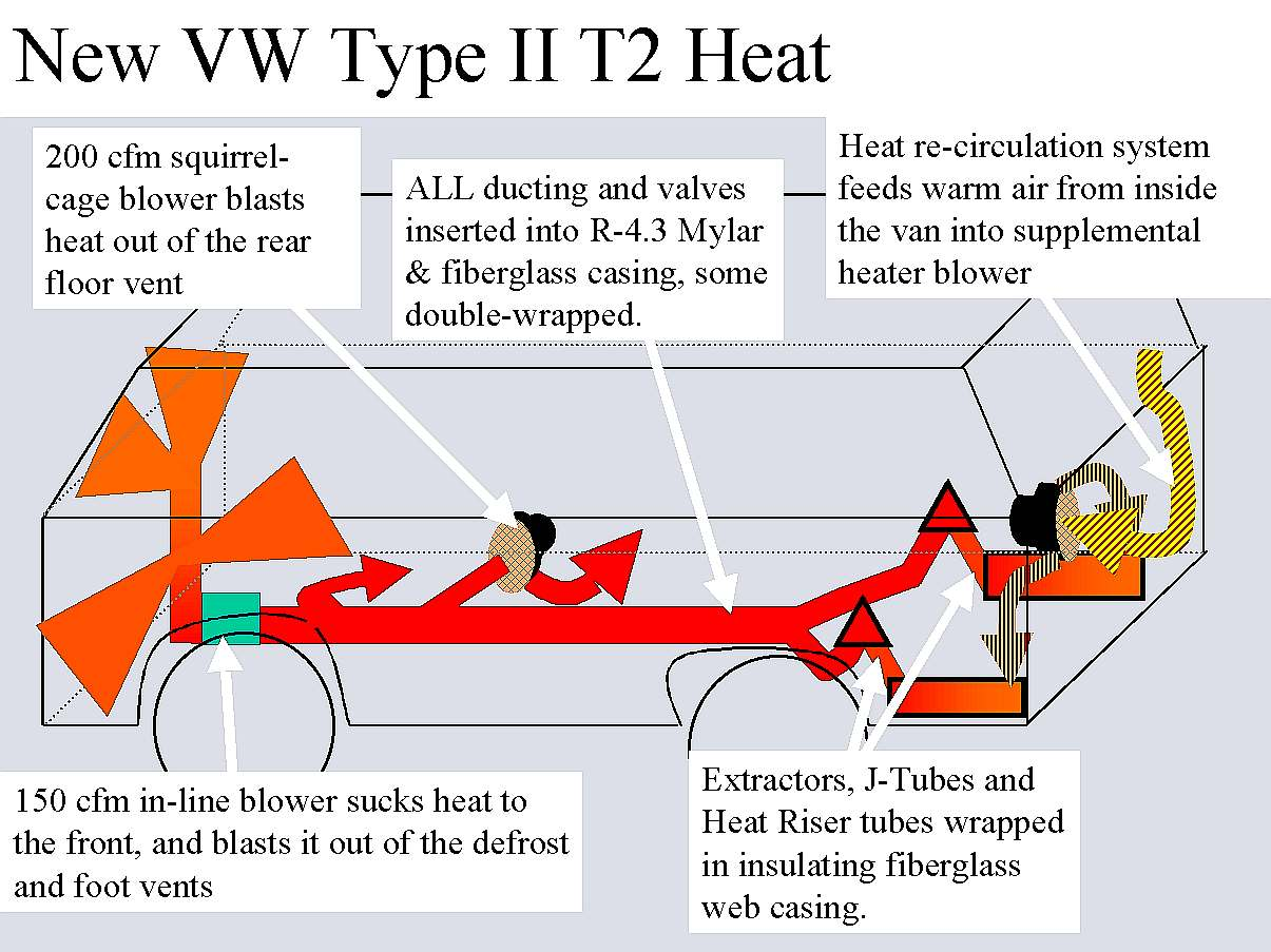Heat Rust Noise In Vws Furnace Wiring Diagram On Stove Electric Motor
